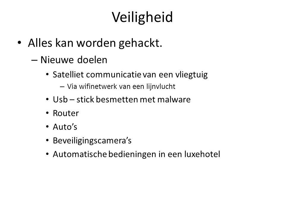 Veiligheid Alles kan worden gehackt. – Nieuwe doelen Satelliet communicatie van een vliegtuig – Via wifinetwerk van een lijnvlucht Usb – stick besmett