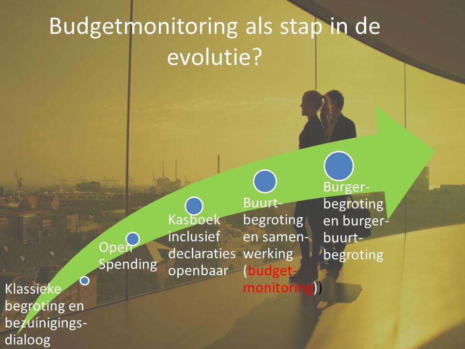 Budgetmonitoring als stap in de evolutie? Klassieke begroting en bezuinigings- dialoog Open Spending Kasboek inclusief declaraties openbaar Buurt- beg