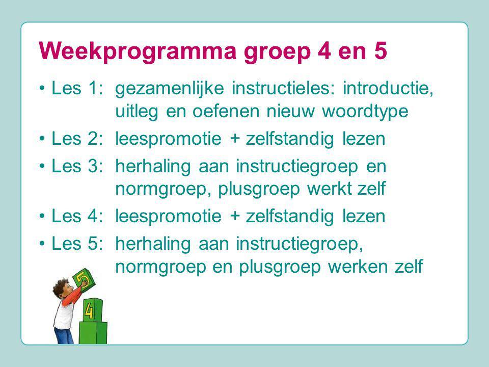 Weekprogramma groep 4 en 5 Les 1:gezamenlijke instructieles: introductie, uitleg en oefenen nieuw woordtype Les 2:leespromotie + zelfstandig lezen Les