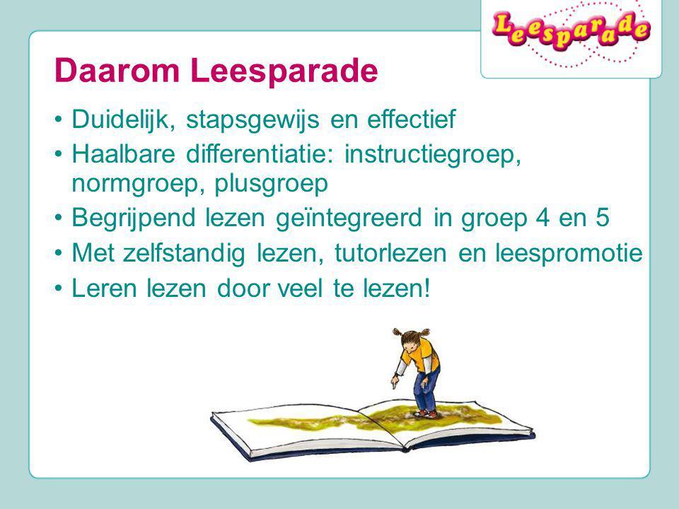 Daarom Leesparade Duidelijk, stapsgewijs en effectief Haalbare differentiatie: instructiegroep, normgroep, plusgroep Begrijpend lezen geïntegreerd in