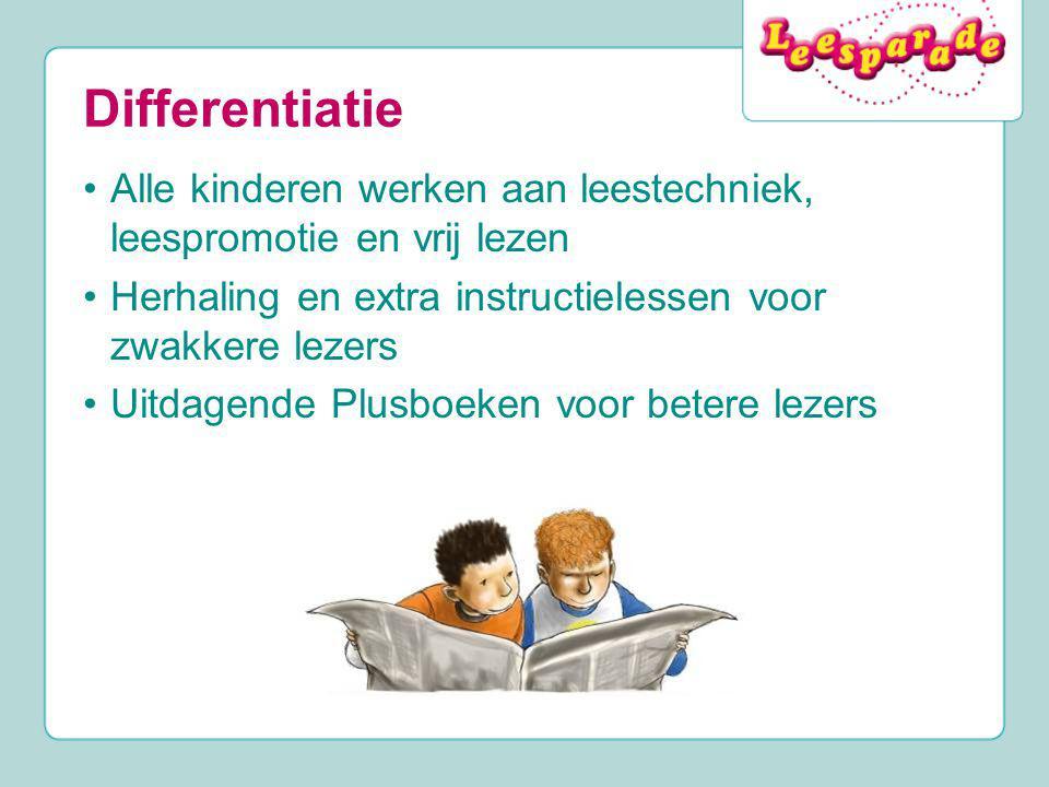 Differentiatie Alle kinderen werken aan leestechniek, leespromotie en vrij lezen Herhaling en extra instructielessen voor zwakkere lezers Uitdagende P