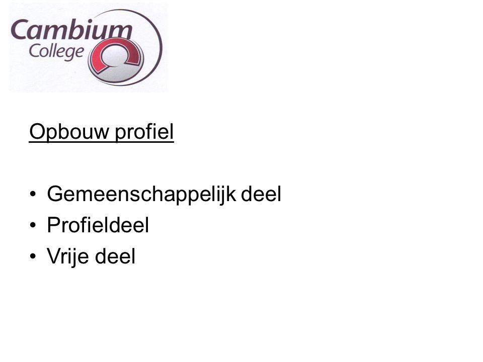Opbouw profiel Gemeenschappelijk deel Profieldeel Vrije deel