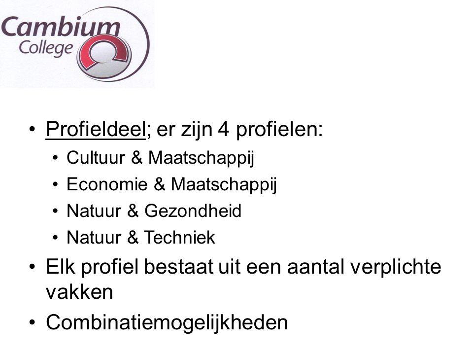 l Tijdpad keuze September:start keuzebegeleiding November: Techniekdag TU Delft Januari: Vakkenvoorlichtingsavond (MO/WI a,b,/IN/O&O 13 januari!) Februari: start individuele bespreking 1 april: definitieve keus