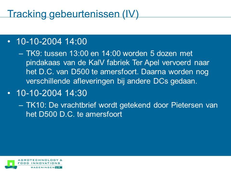 Tracking gebeurtenissen (IV) 10-10-2004 14:00 –TK9: tussen 13:00 en 14:00 worden 5 dozen met pindakaas van de KalV fabriek Ter Apel vervoerd naar het D.C.