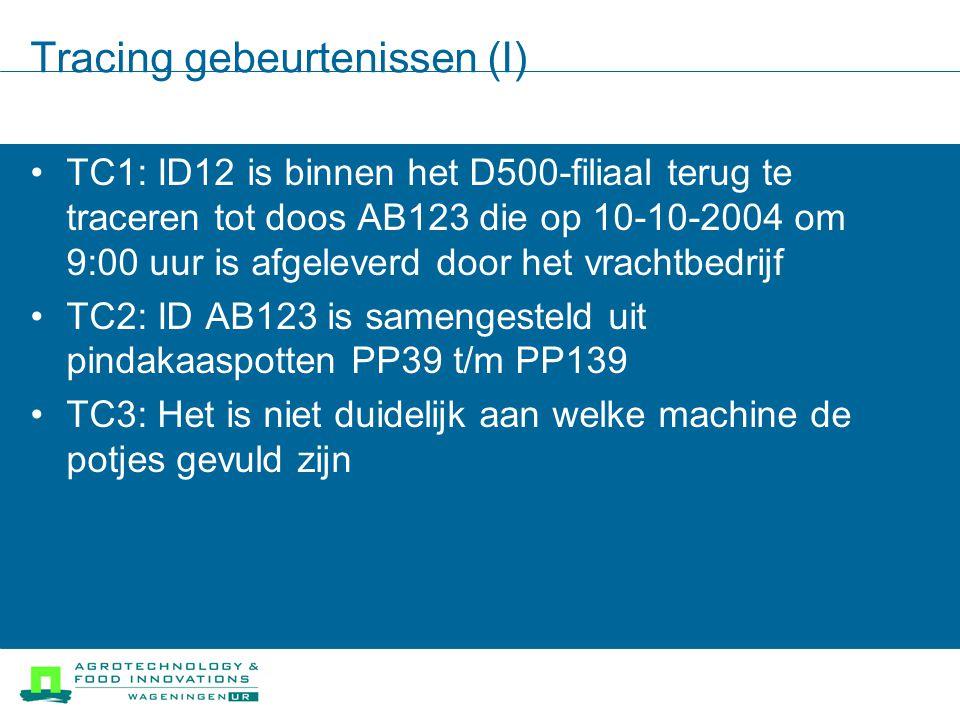 Tracing gebeurtenissen (I) TC1: ID12 is binnen het D500-filiaal terug te traceren tot doos AB123 die op 10-10-2004 om 9:00 uur is afgeleverd door het vrachtbedrijf TC2: ID AB123 is samengesteld uit pindakaaspotten PP39 t/m PP139 TC3: Het is niet duidelijk aan welke machine de potjes gevuld zijn
