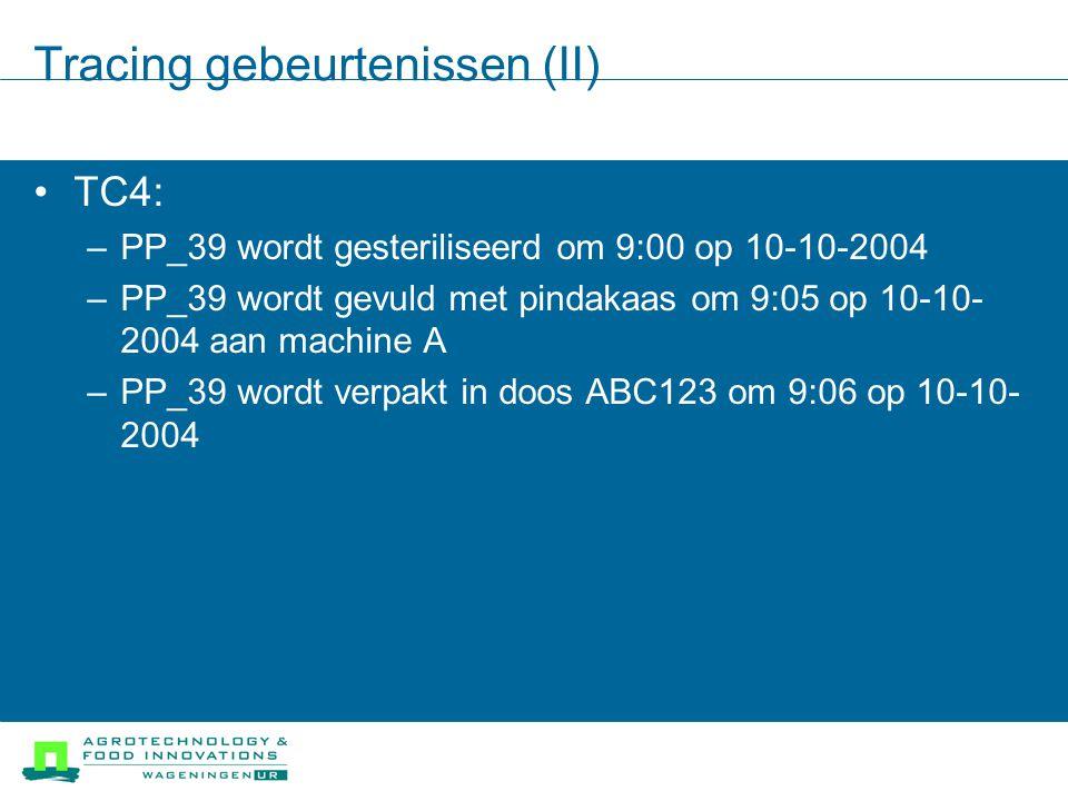 Tracing gebeurtenissen (II) TC4: –PP_39 wordt gesteriliseerd om 9:00 op 10-10-2004 –PP_39 wordt gevuld met pindakaas om 9:05 op 10-10- 2004 aan machine A –PP_39 wordt verpakt in doos ABC123 om 9:06 op 10-10- 2004