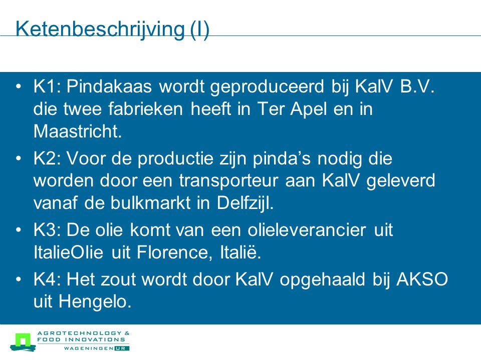 Ketenbeschrijving (I) K1: Pindakaas wordt geproduceerd bij KalV B.V.