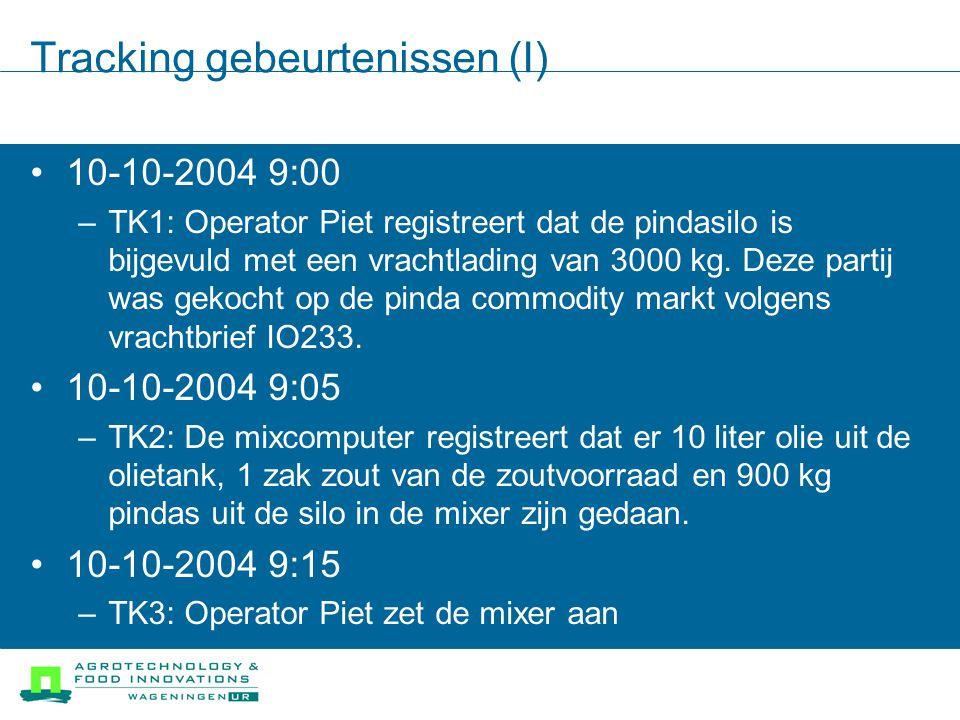 Tracking gebeurtenissen (I) 10-10-2004 9:00 –TK1: Operator Piet registreert dat de pindasilo is bijgevuld met een vrachtlading van 3000 kg.