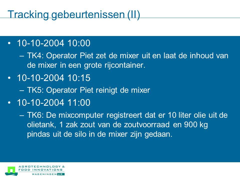 Tracking gebeurtenissen (II) 10-10-2004 10:00 –TK4: Operator Piet zet de mixer uit en laat de inhoud van de mixer in een grote rijcontainer.