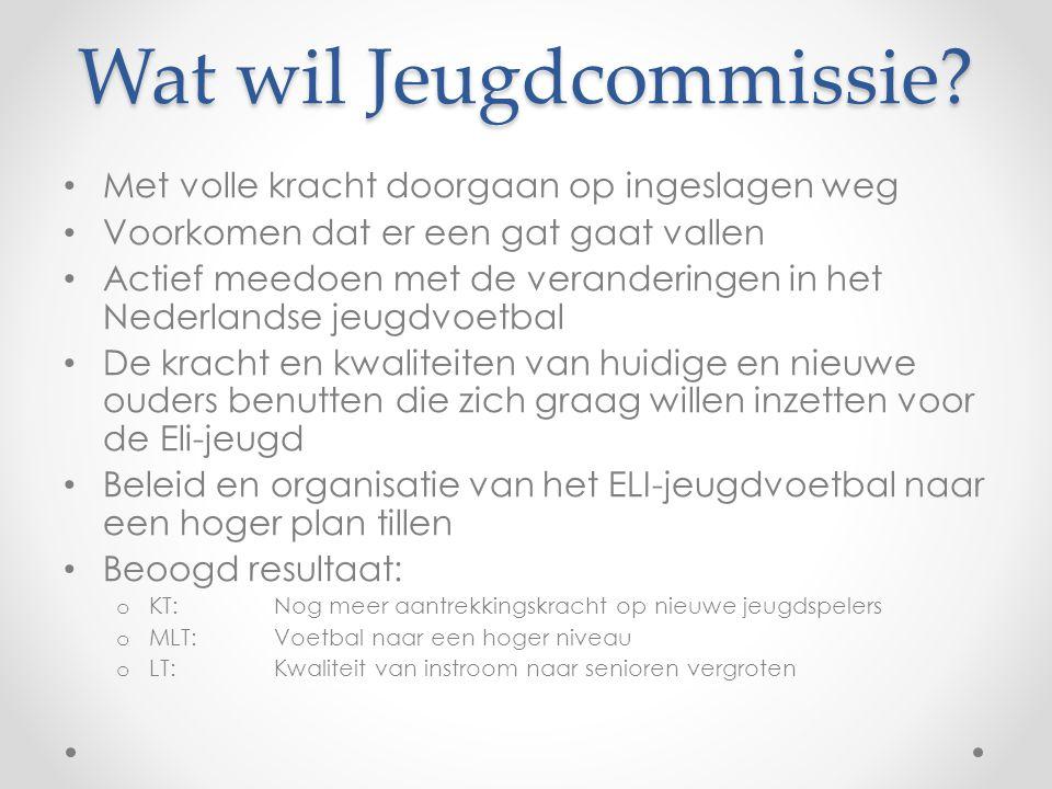 Wat wil Jeugdcommissie.