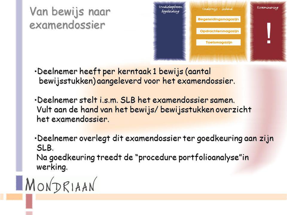 Deelnemer heeft per kerntaak 1 bewijs (aantalDeelnemer heeft per kerntaak 1 bewijs (aantal bewijsstukken) aangeleverd voor het examendossier. bewijsst