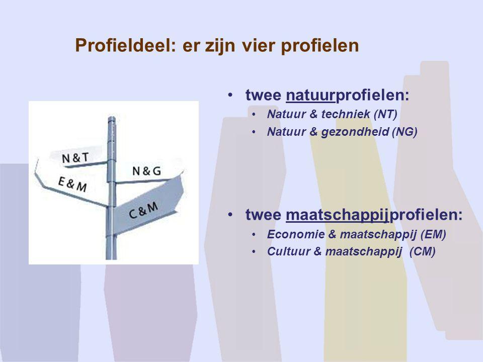 Profieldeel: er zijn vier profielen twee natuurprofielen: Natuur & techniek (NT) Natuur & gezondheid (NG) twee maatschappijprofielen: Economie & maats