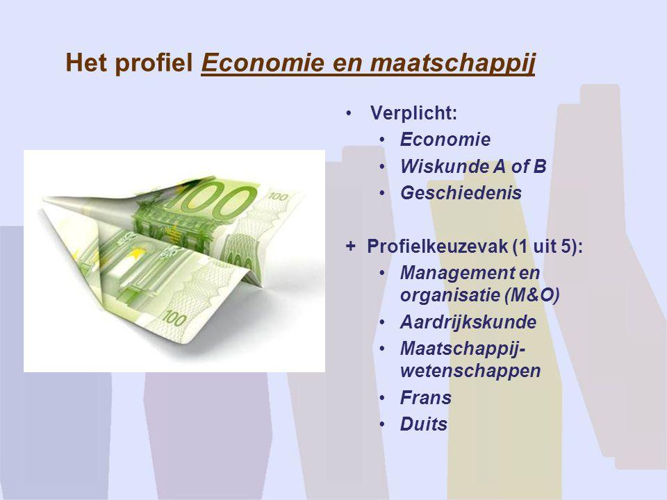 Het profiel Economie en maatschappij Verplicht: Economie Wiskunde A of B Geschiedenis + Profielkeuzevak (1 uit 5): Management en organisatie (M&O) Aar
