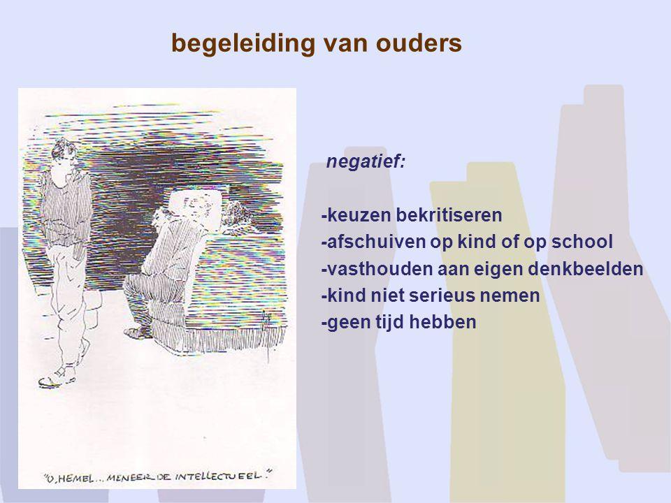 begeleiding van ouders negatief: -keuzen bekritiseren -afschuiven op kind of op school -vasthouden aan eigen denkbeelden -kind niet serieus nemen -gee
