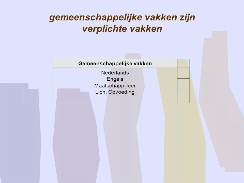 gemeenschappelijke vakken zijn verplichte vakken Gemeenschappelijke vakken Nederlands Engels Maatschappijleer Lich. Opvoeding