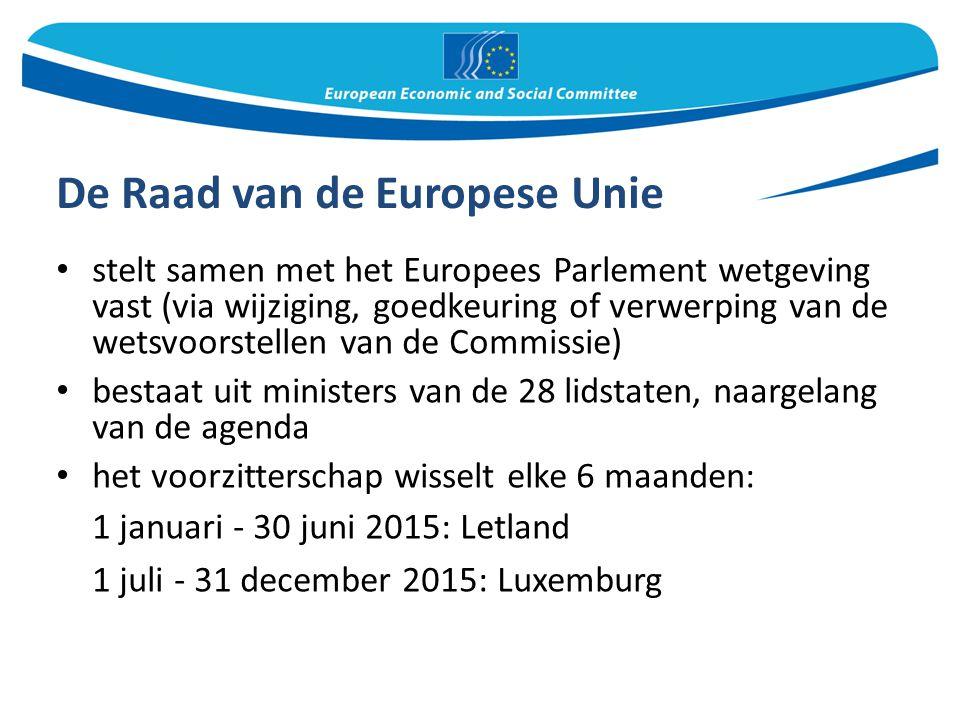 De Raad van de Europese Unie stelt samen met het Europees Parlement wetgeving vast (via wijziging, goedkeuring of verwerping van de wetsvoorstellen va