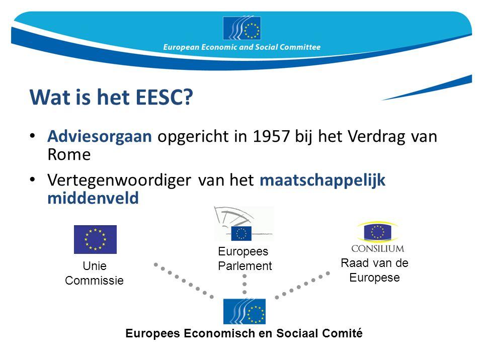 Wat is het EESC? Adviesorgaan opgericht in 1957 bij het Verdrag van Rome Vertegenwoordiger van het maatschappelijk middenveld Europees Parlement Raad