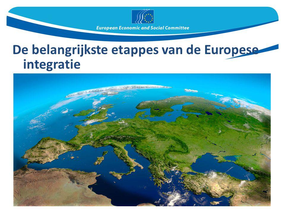 De belangrijkste etappes van de Europese integratie
