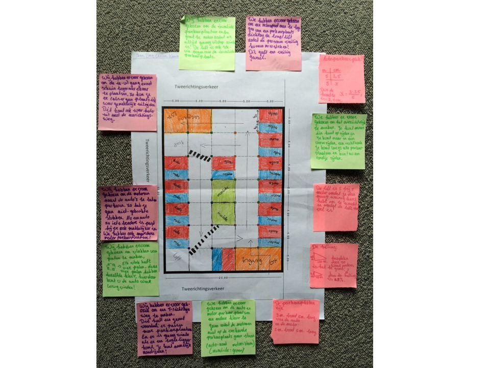Onderzoekend leren en beroepscontexten: Waarom.Geeft een beeld van de relevantie van het vak.