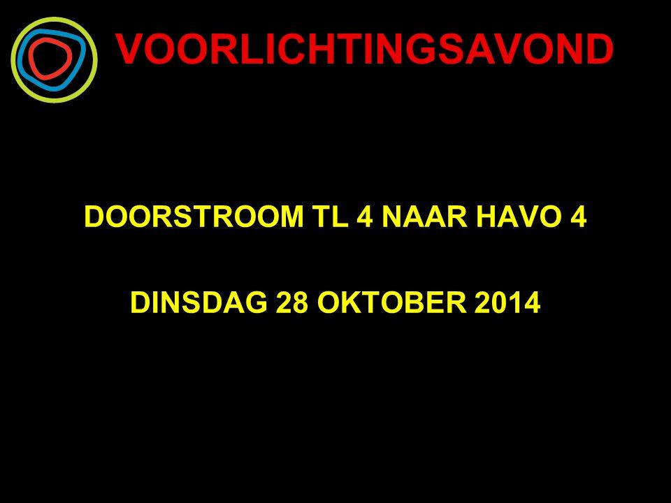 VOORLICHTINGSAVOND DOORSTROOM TL 4 NAAR HAVO 4 DINSDAG 28 OKTOBER 2014