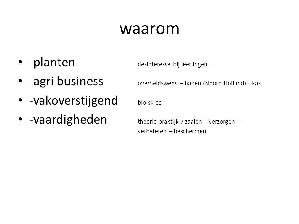 waarom -planten desinteresse bij leerlingen -agri business overheidswens – banen (Noord-Holland) - kas -vakoverstijgend bio-sk-ec -vaardigheden theori