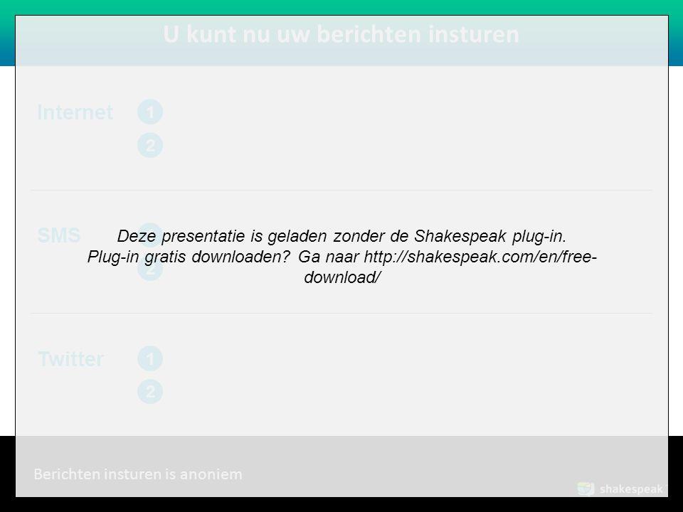 www.shakespeak.com U kunt nu uw berichten insturen SMS 1 2 Internet 1 2 Twitter 1 2 Berichten insturen is anoniem Deze presentatie is geladen zonder d