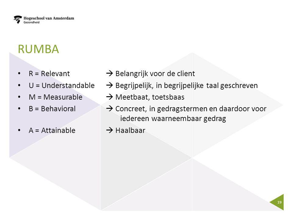 RUMBA R = Relevant  Belangrijk voor de client U = Understandable  Begrijpelijk, in begrijpelijke taal geschreven M = Measurable  Meetbaat, toetsbaas B = Behavioral  Concreet, in gedragstermen en daardoor voor iedereen waarneembaar gedrag A = Attainable  Haalbaar 19