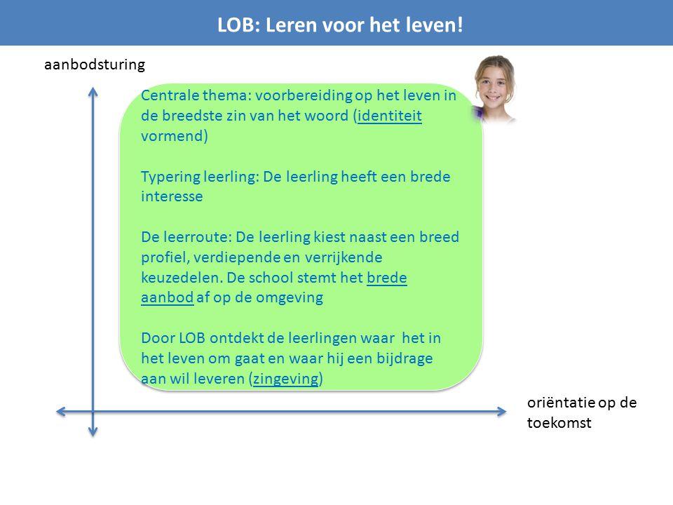 LOB: Leren voor het leven! aanbodsturing oriëntatie op de toekomst Centrale thema: voorbereiding op het leven in de breedste zin van het woord (identi