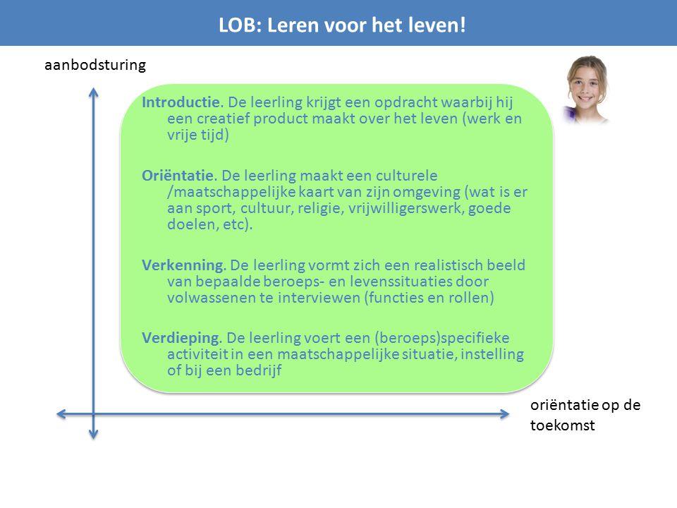 LOB: Leren voor het leven! aanbodsturing oriëntatie op de toekomst Introductie. De leerling krijgt een opdracht waarbij hij een creatief product maakt