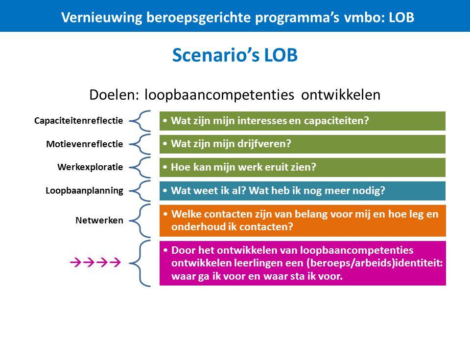 Scenario's LOB Doelen: loopbaancompetenties ontwikkelen Capaciteitenreflectie Wat zijn mijn interesses en capaciteiten? Motievenreflectie Wat zijn mij