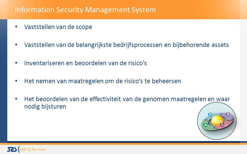 Information Security Management System Vaststellen van de scope Vaststellen van de belangrijkste bedrijfsprocessen en bijbehorende assets Inventariseren en beoordelen van de risico's Het nemen van maatregelen om de risico's te beheersen Het beoordelen van de effectiviteit van de genomen maatregelen en waar nodig bijsturen