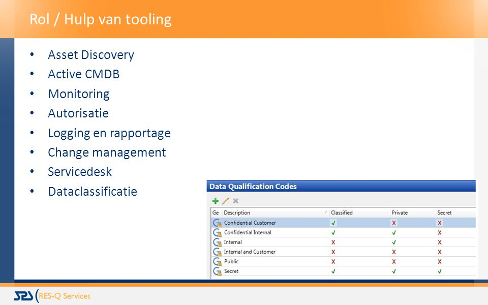 Rol / Hulp van tooling Asset Discovery Active CMDB Monitoring Autorisatie Logging en rapportage Change management Servicedesk Dataclassificatie