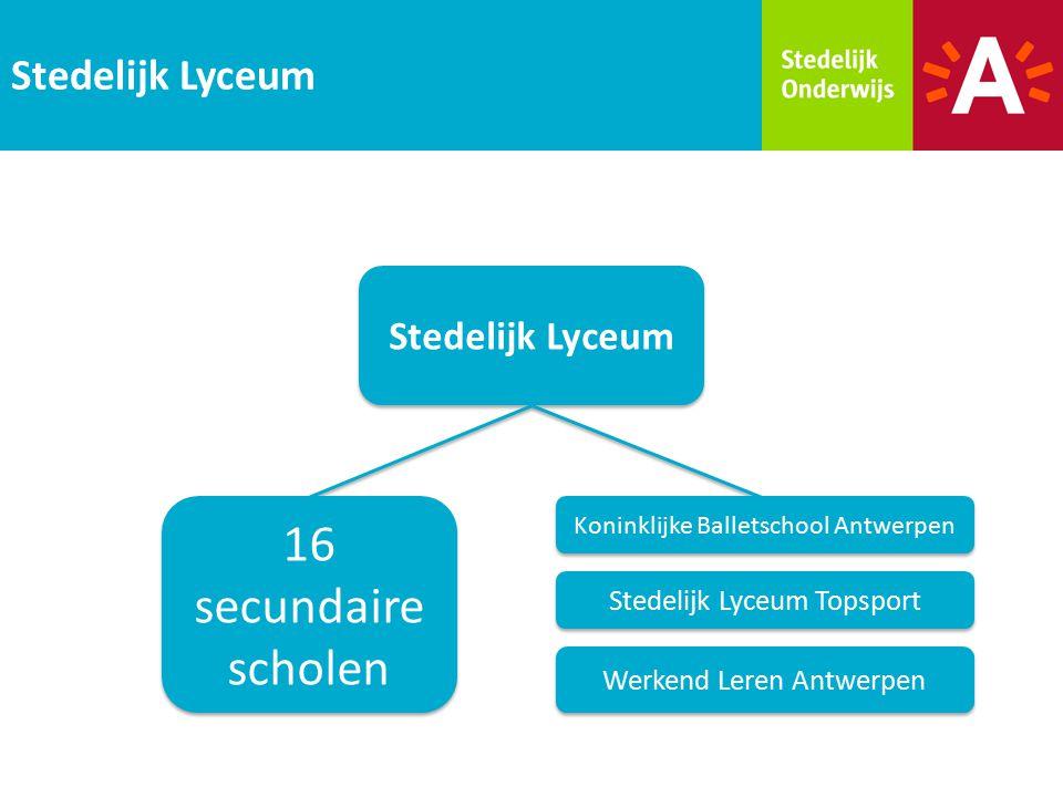 Stedelijk Lyceum Stedelijk Lyceum Topsport Werkend Leren Antwerpen 16 secundaire scholen Koninklijke Balletschool Antwerpen