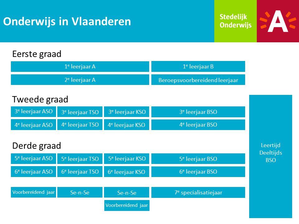 Onderwijs in Vlaanderen Eerste graad 1 e leerjaar A 1 e leerjaar B 2 e leerjaar A Beroepsvoorbereidend leerjaar Tweede graad 3 e leerjaar BSO 4 e leer