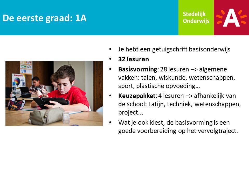 Je hebt een getuigschrift basisonderwijs 32 lesuren Basisvorming: 28 lesuren –> algemene vakken: talen, wiskunde, wetenschappen, sport, plastische opv