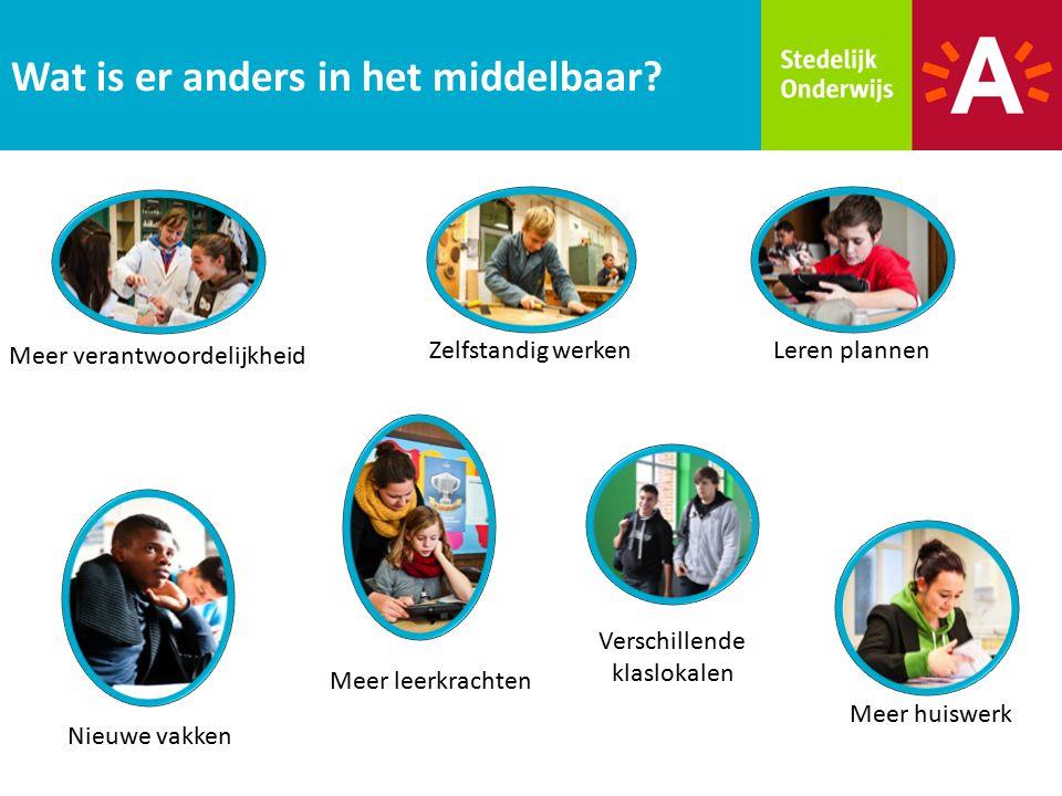 Wat is er anders in het middelbaar? Leren plannen Meer verantwoordelijkheid Zelfstandig werken Meer leerkrachten Verschillende klaslokalen Nieuwe vakk