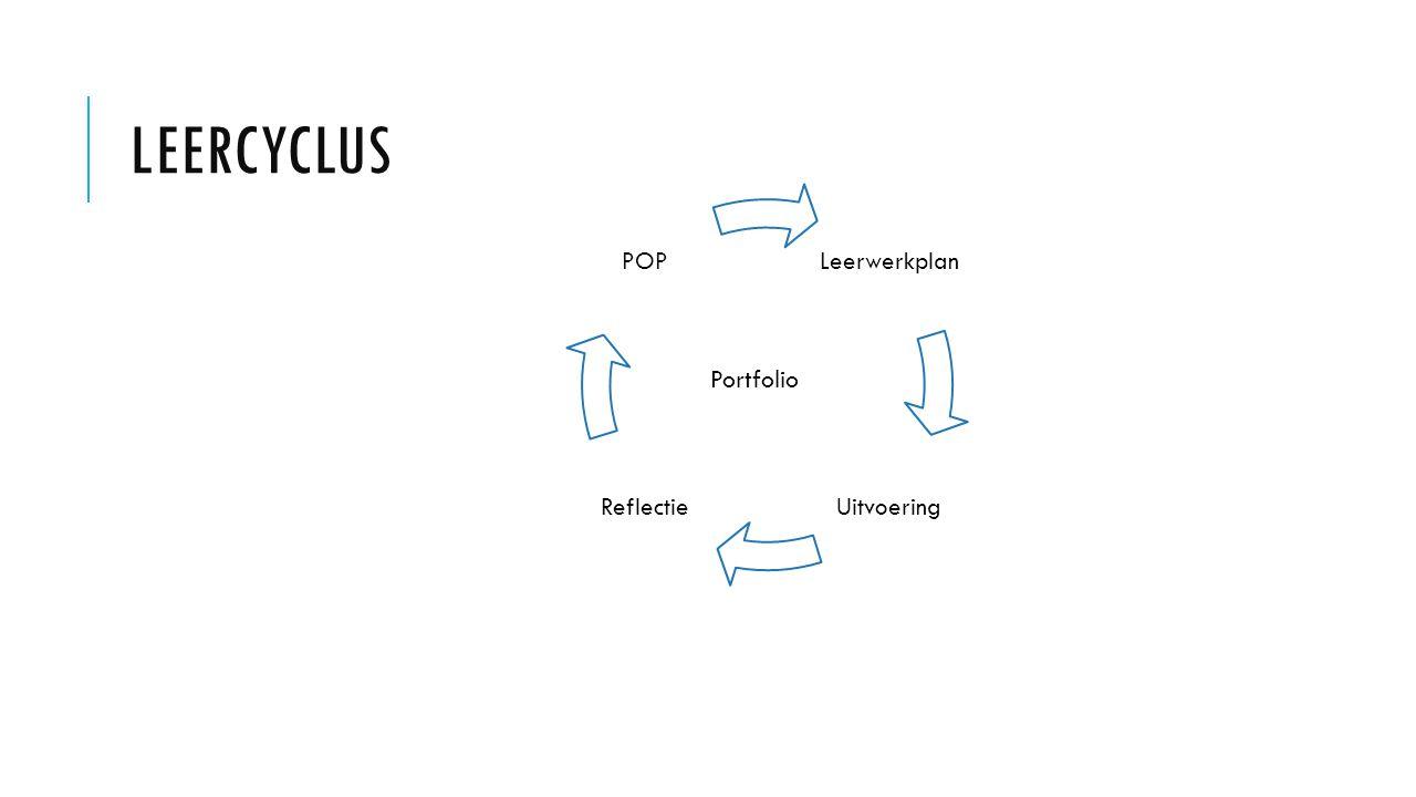 LEERCYCLUS Leerwerkplan UitvoeringReflectie POP Portfolio