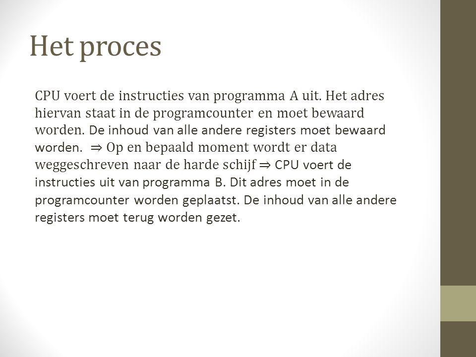 Het proces CPU voert de instructies van programma A uit. Het adres hiervan staat in de programcounter en moet bewaard worden. De inhoud van alle ander