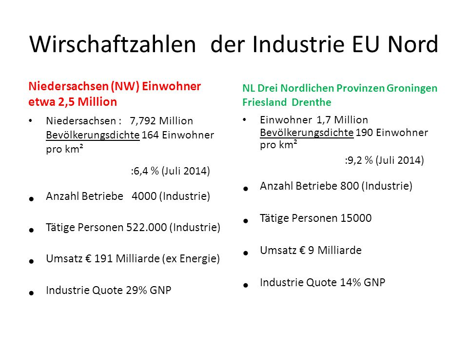 Wirschaftzahlen der Industrie EU Nord Niedersachsen (NW) Einwohner etwa 2,5 Million Niedersachsen : 7,792 Million Bevölkerungsdichte 164 Einwohner pro