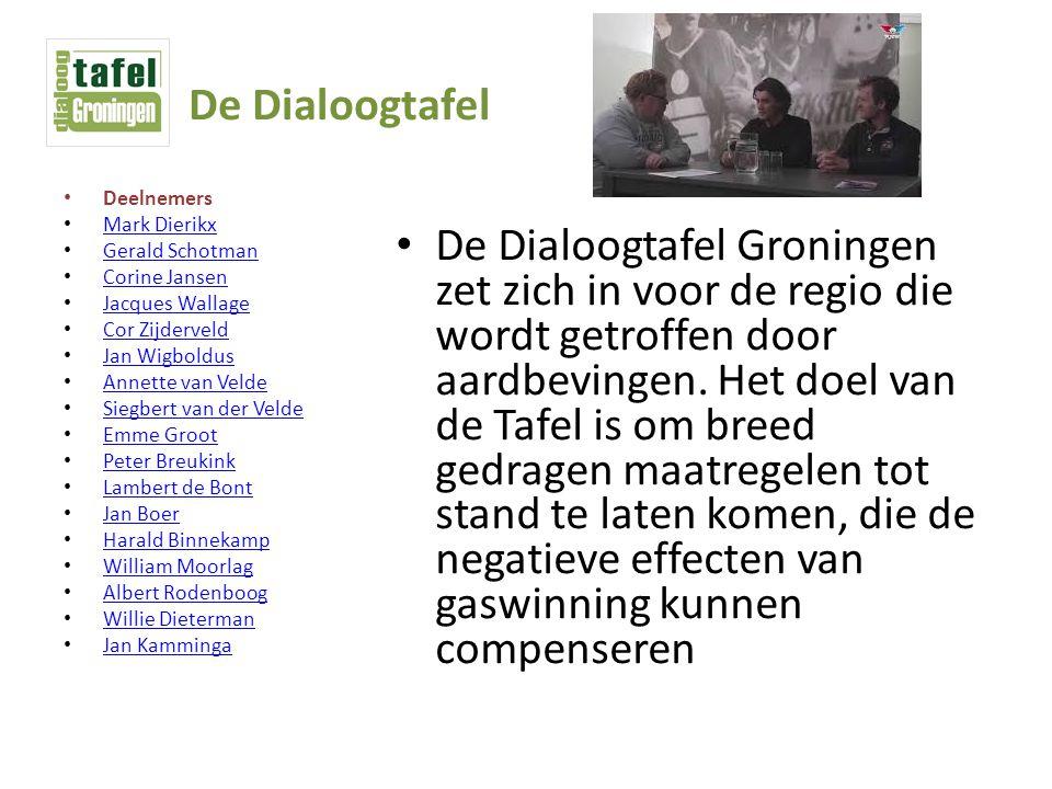 De Dialoogtafel Deelnemers Mark Dierikx Gerald Schotman Corine Jansen Jacques Wallage Cor Zijderveld Jan Wigboldus Annette van Velde Siegbert van der