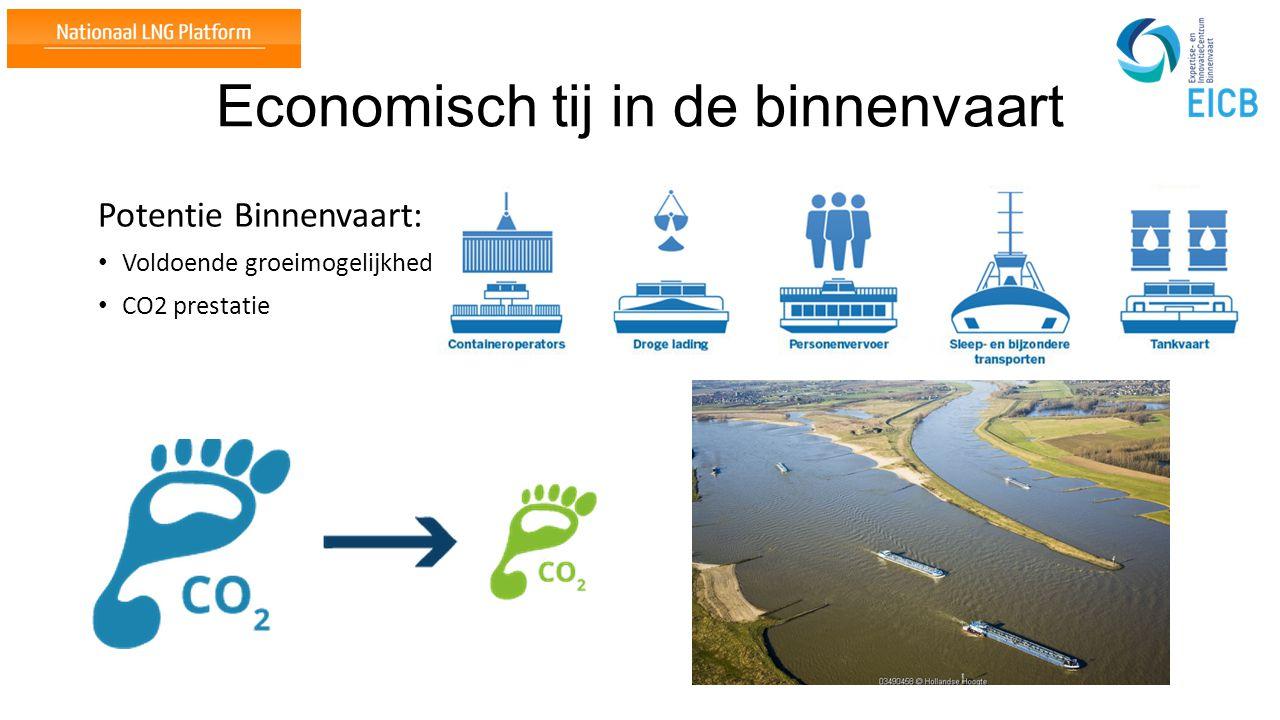 Potentie Binnenvaart: Voldoende groeimogelijkheden CO2 prestatie Economisch tij in de binnenvaart
