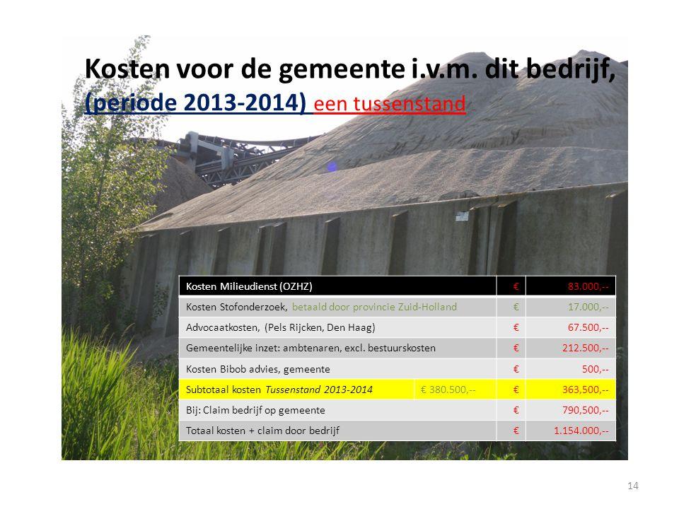Kosten voor de gemeente i.v.m. dit bedrijf, (periode 2013-2014) een tussenstand 14 Kosten Milieudienst (OZHZ)€83.000,-- Kosten Stofonderzoek, betaald