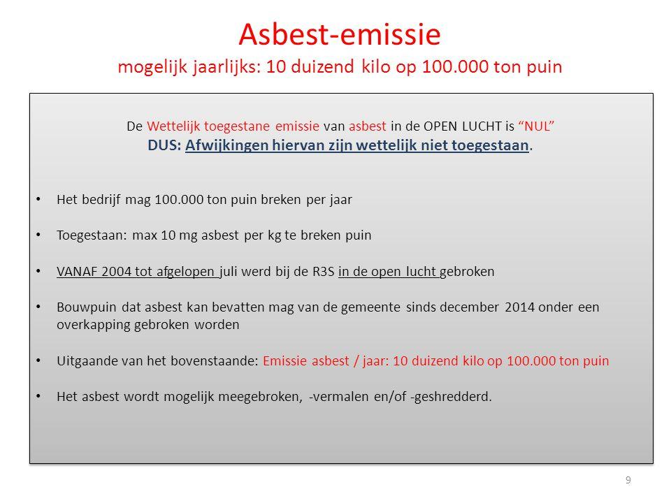 9 De Wettelijk toegestane emissie van asbest in de OPEN LUCHT is NUL DUS: Afwijkingen hiervan zijn wettelijk niet toegestaan.