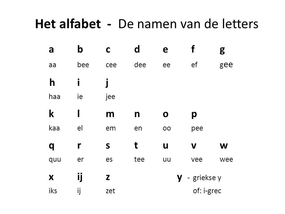 Het alfabet - De namen van de letters abcdefg aabeeceedeeeeefg ee hij haaiejee klm nop kaael em enoopee q r stuvw quueresteeuuveewee xijzy - griekse y