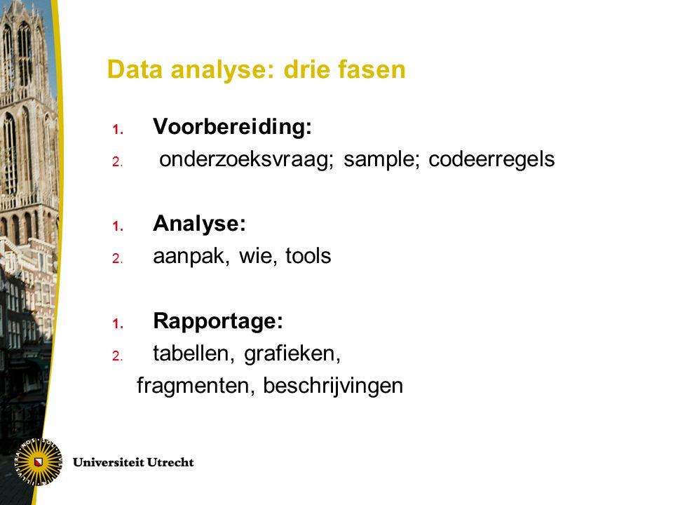Data analyse: drie fasen 1. Voorbereiding: 2. onderzoeksvraag; sample; codeerregels 1. Analyse: 2. aanpak, wie, tools 1. Rapportage: 2. tabellen, graf
