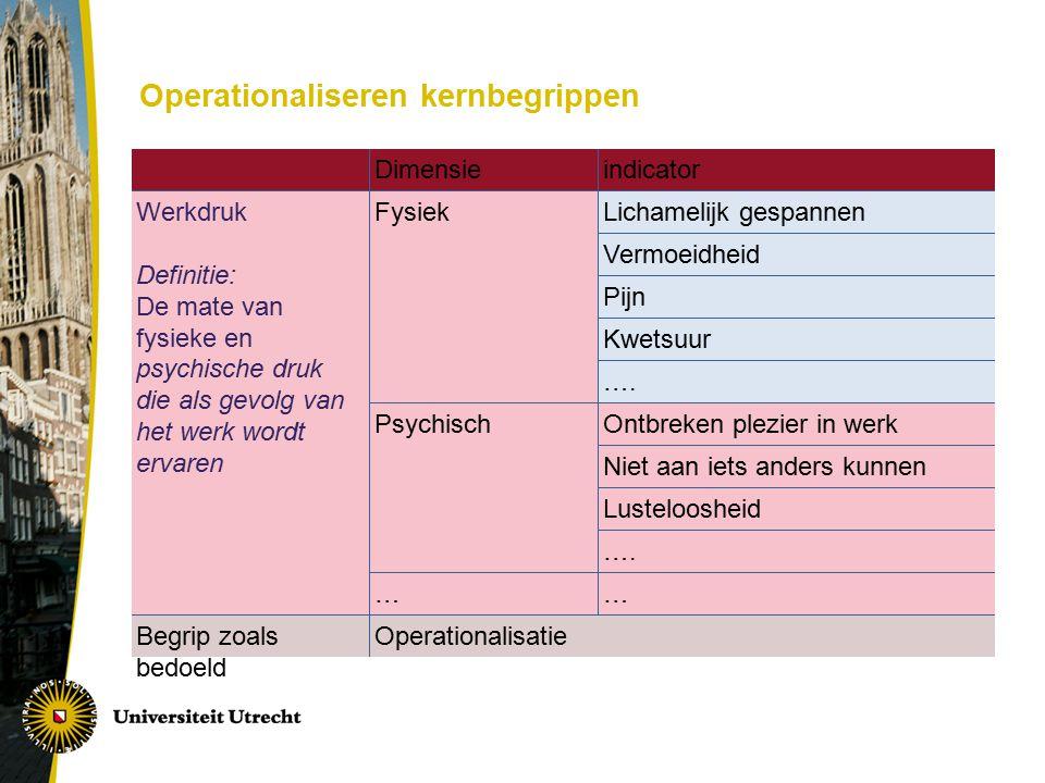 Operationaliseren kernbegrippen Dimensieindicator Werkdruk Definitie: De mate van fysieke en psychische druk die als gevolg van het werk wordt ervaren