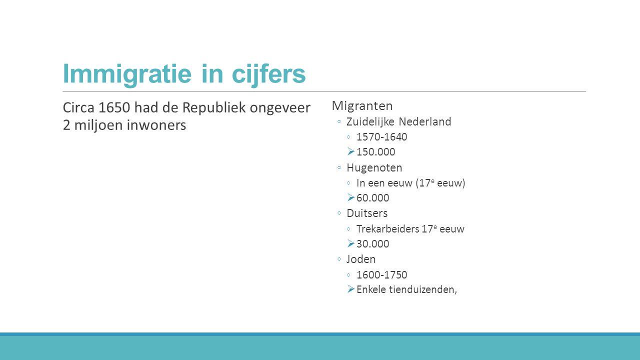 Immigratie in cijfers Circa 1650 had de Republiek ongeveer 2 miljoen inwoners Migranten ◦Zuidelijke Nederland ◦1570-1640  150.000 ◦Hugenoten ◦In een eeuw (17 e eeuw)  60.000 ◦Duitsers ◦Trekarbeiders 17 e eeuw  30.000 ◦Joden ◦1600-1750  Enkele tienduizenden,