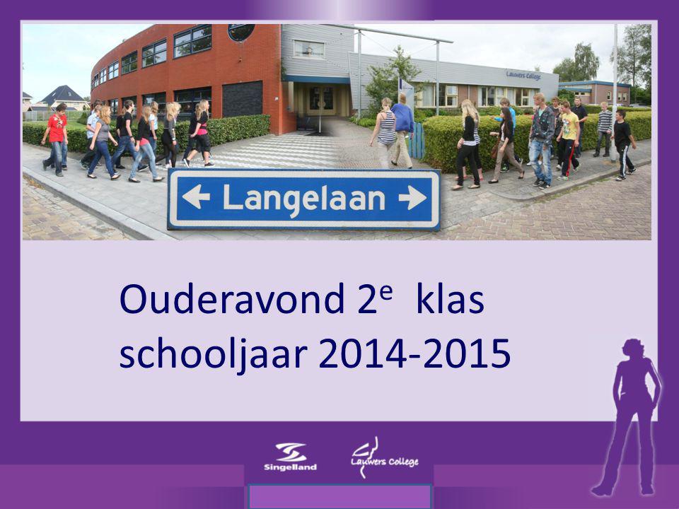 . Ouderavond 2 e klas schooljaar 2014-2015