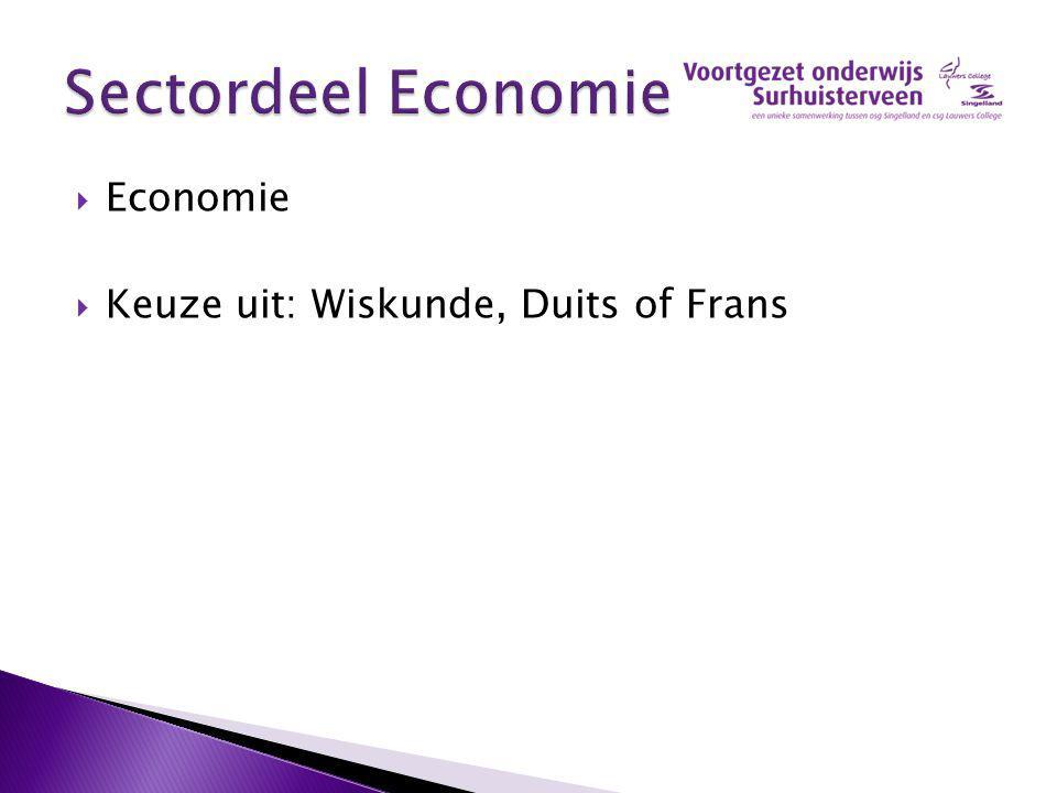 Economie  Keuze uit: Wiskunde, Duits of Frans