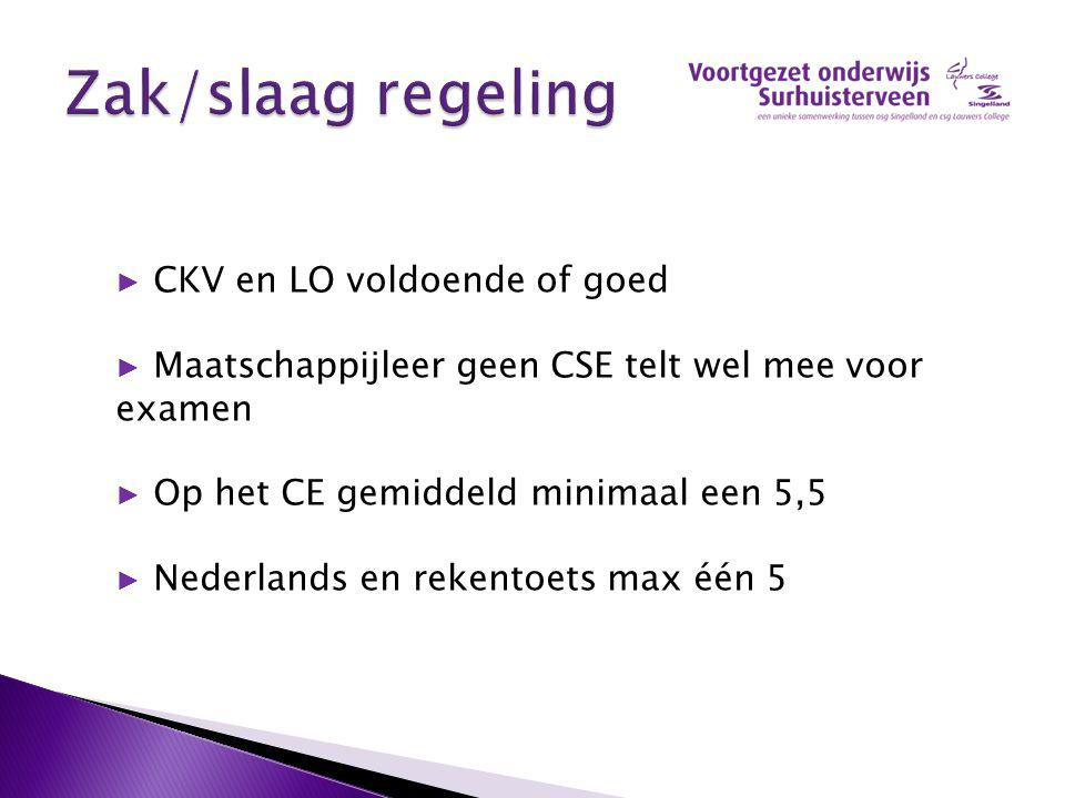 ► CKV en LO voldoende of goed ► Maatschappijleer geen CSE telt wel mee voor examen ► Op het CE gemiddeld minimaal een 5,5 ► Nederlands en rekentoets max één 5